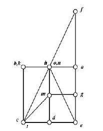 Диаграмма Максвелла-Кремоны