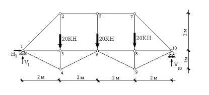 Диаграмма расчета фермы для навеса